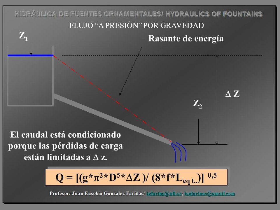 Q = [(g*p2*D5*DZ )/ (8*f*Leq t..)] 0,5